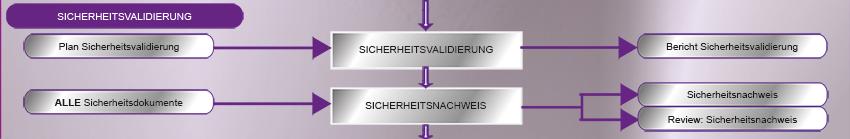 iso26262_projektabwicklung_e